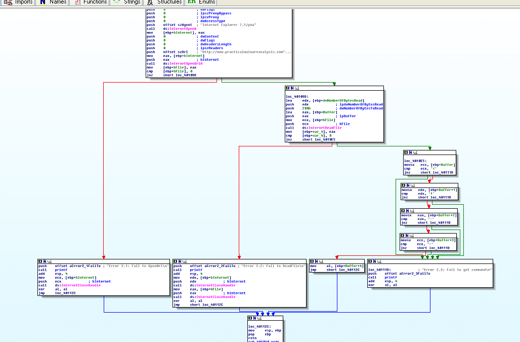 Recognizing C Code Constructs in Assembly (Real malware examples) – Part 1