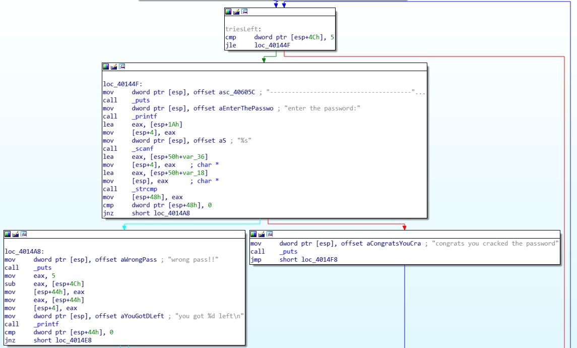 Crackme main function